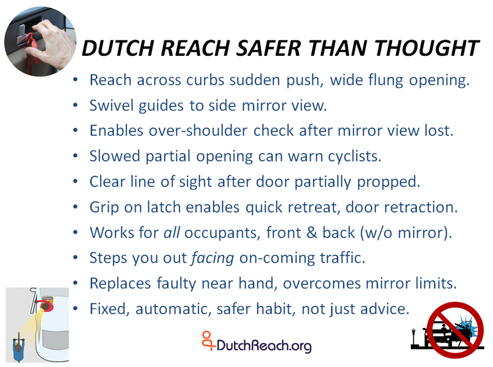 10 Reasons why the Dutch far Hand Reach method for exiting vehicles to avoid dooring is safer for cyclists and car or vehicle occupants, dirvers & passengers when they open car door to exit. These reasons include: Curbs wide flinging; turns one to view side mirror; enables direct view after mirror view is lost; partial opening can warn cyclists; far grip allows fast retreat & closing; works for all exiting occupants, drivers & passengers front & rear; steps you out facing traffic; replaces flawed near hand practice; becomes an automatic muscle-memory habit, not just advise.