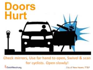 "Graphic rendering of a dooring crash as cyclist strikes obstructing door. View is from front of a parked car. Text reads ""Doors Hurt""; caption defines far hand method for safe exiting of car to avoid dooring cyclists."