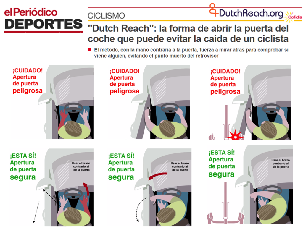 El Periodico Deporte describes & illustrates the Dutch Reach to prevent dooring crashes, injury or death of cyclists, using GIF animation contrasting the use of the near versus the far hand to open the car door.