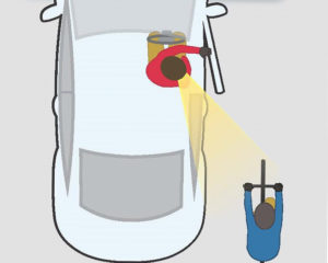 Diagram shows birds eye cut-away view of a driver, such as in the UK, or a front passenger, using the far hand method to reach across one's chest to the car door latch. The motion causes the upper torso to twist, allow head to turn almost directly back over the shoulder and out back to watch for dangerous on-coming traffic before opening car door wide & exiting.