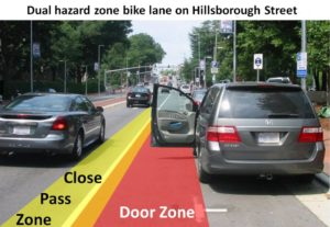 door zone, open door, travel lane, bike lane, bicycle, get doored, crash, avoid, prevent