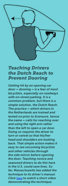 """GHSA's study presents the Dutch Reach as a motorist education tip to prevent heedless doorings. (p. 38 of report). Text & line drawing of woman turned to look back out side window, far hand reached across onto door latch to open, appears in this column with a blue background and is titled: """"Teach divers the Dutch Reach to prevent doorings."""