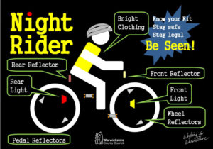 Night Rider poster details gear & clothing for high visibility for night time cycling, includes lights, reflectors, high visibility clothing, reflective vests, tape, straps, back packs.