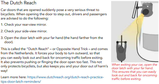 Parents Supervised Teen Driving Program for Massachusetts now teaches the Dutch Reach (p. 41).explains the far hand Dutch Reach anti dooring method & explains why doorings are dangerous. State Farm Insurance suports the program.