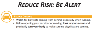 To reduce risk, be alert, and use the Dutch Reach to keep cyclists from getting doored.