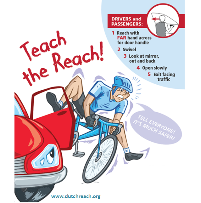 Anti dooring poster teaches the Dutch Reach anti dooring move by drivers or passengers with cartoon, advice, instructions & image