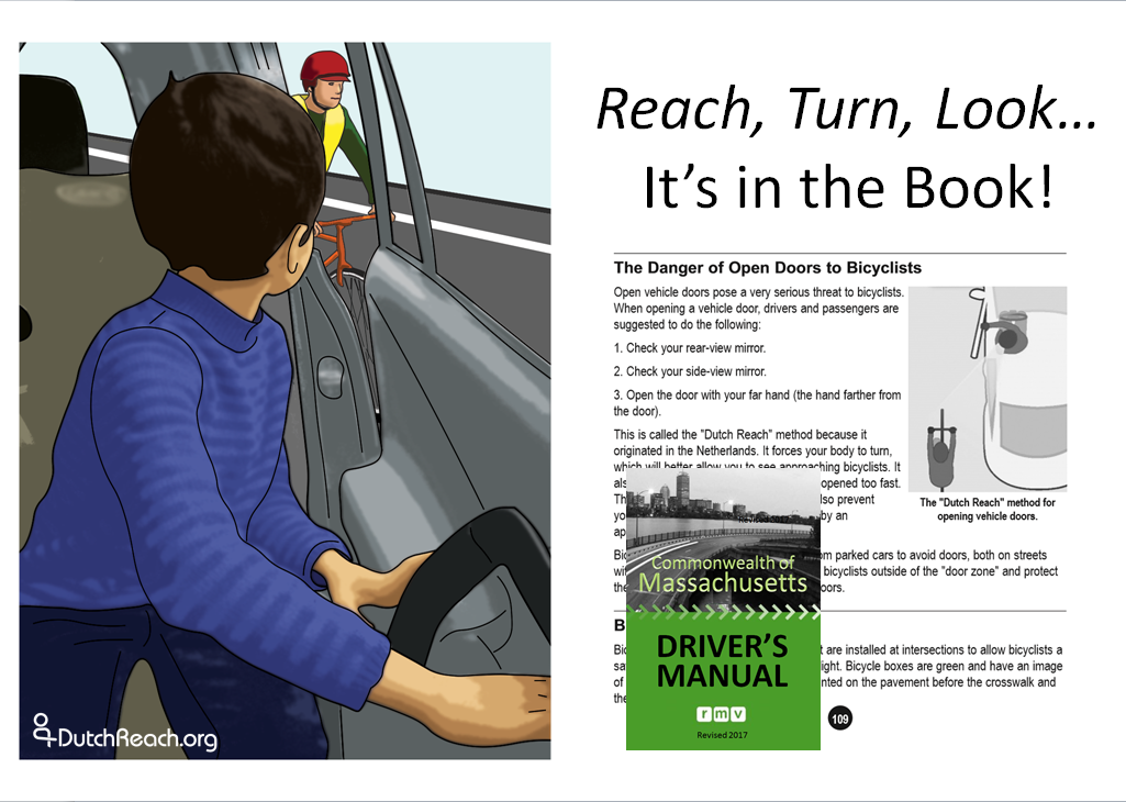 "Text ""Reach, Turn Look...It's in the Book!"" together with page 109 of Massachusetts 2017 Driver's Manual which teaches the Dutch Reach far hand anti- dooring method to prevent door crash injuries & fatalities of bicyclists, as in Chapter 4,: Rules of the Road.. page 109. To left of text is a color illustration of a boy opening car door using far hand anti- dooring method, looking back over his shoulder at an on-coming bicyclists, seen through the partly opened door. A small image of the cover of the Driver's Manual is superimposed on page 109 of text."