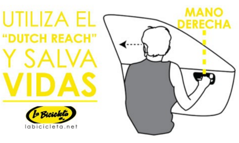 "EL ""DUTCH REACH"" UTILIZA EL ""DUTCH REACH"" Y SALVA VIDAS. [mano derecha = right hand]  Label: labicicleta.net Spanish version of Boston Globe diagram, 31 May 2017.. Trans:  The ""Dutch Reach"" Use the right hand & save lives.""  Credit: Line drawing c/o Dutch Reach Project - Lissy Herman."