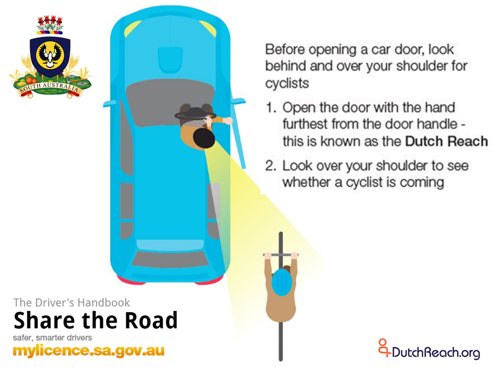 Dutch Reach instruction as taught by South Australia in The Drivers Handbook, Share The Road, 2017. Advises use of far hand to open when exiting vehicles or cars to avoid dooring cyclists. Image of driver on right side of car looking back over shoulder in shoulder check to look for on-coming traffic.