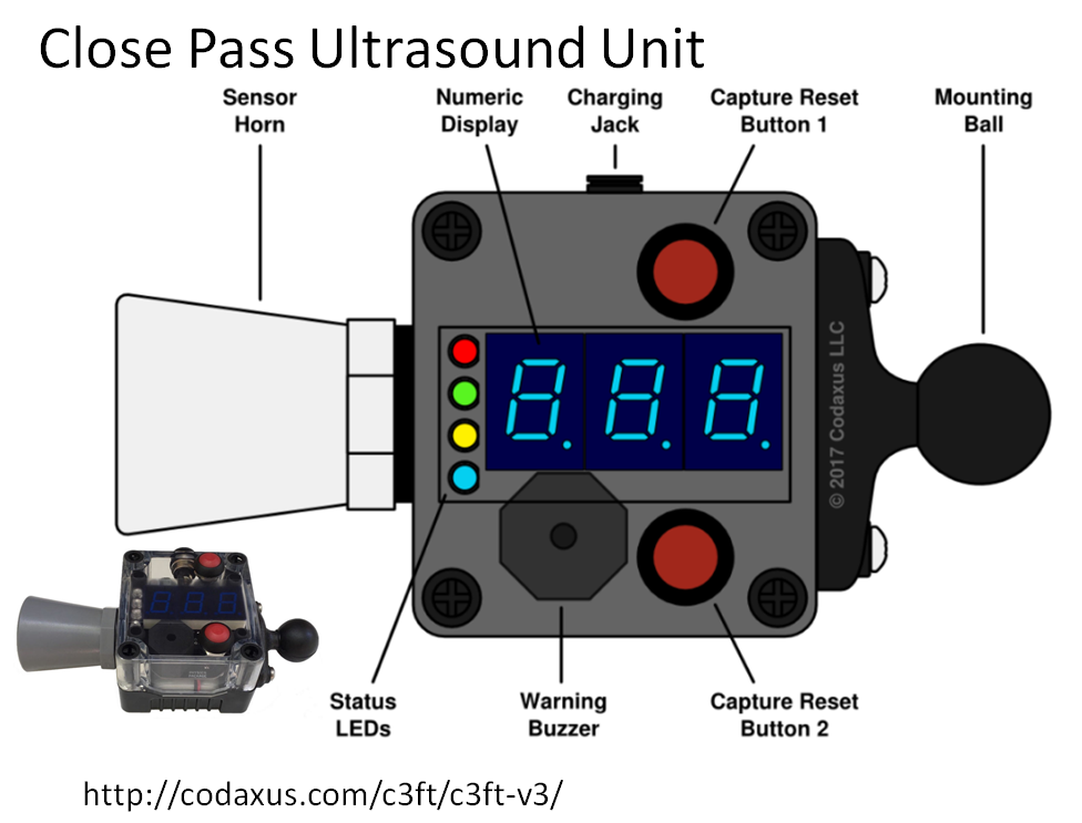 Diagram of ultrasound unit accompanied by inset photo of Codaxus unit